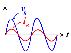 http://physics.flas.kps.ku.ac.th/course/alter/pic07.png